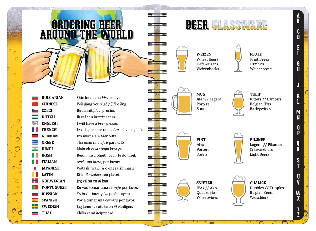 Craft Beer Logbook Spread 1