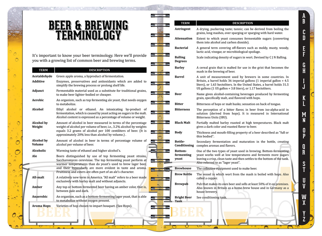 Craft Beer Logbook Spread 3