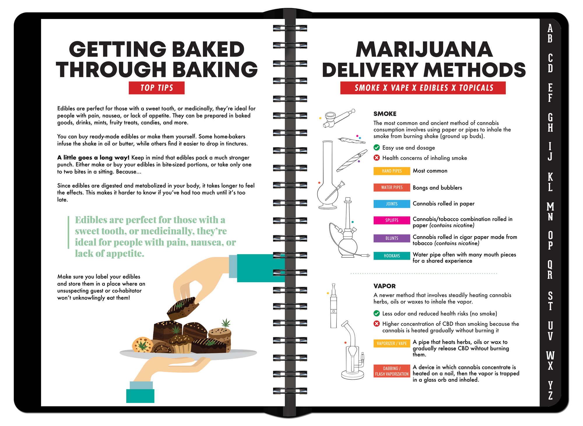 Marijuana-Journal-Spread3